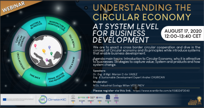 "CE BEACONS Webinar ""Understanding the Circular Economy at system level for business development"""